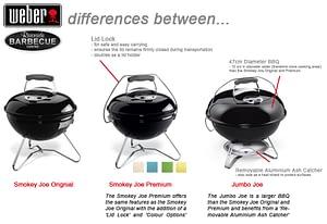 differences smokey joe vs jumbo joe